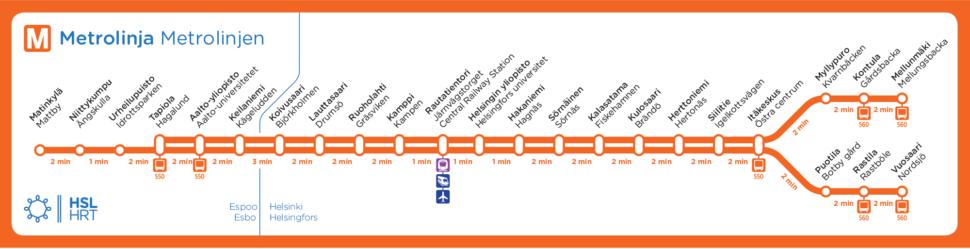 Metrolinja