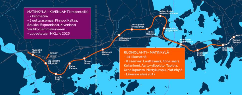 Länsimetron kartta. Länsimetron Matinkylä-Kivenlahti-osuus on rakenteilla. Sen pituus on 7 kilometriä. Sillä on 5 uutta asemaa, joiden nimet ovat Matinkylästä päin tultaessa Finnoo, Kaitaa, Soukka, Espoonlahti ja Kivenlahti. Lisäksi on metrovarikko Sammalvuoressa. Osuus luovutetaan HKL:lle vuonna 2023. Käytössä on jo Länsimetron Ruoholahti-Matinkylä-osuus, jonka pituus on 14 kilometriä. Sillä on 8 asemaa, jotka ovat Helsingistä päin tultaessa Lauttasaari, Koivusaari, Keilaniemi, Aalto-yliopisto, Tapiola, Urheilupuisto, Niittykumpu ja Matinkylä. Liikenne alkoi tällä osuudella vuonna 2017.